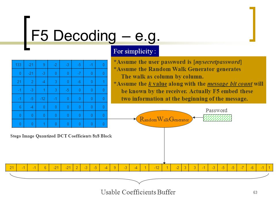 63 F5 Decoding – e.g. 0-5-3-29-21133 00-700-3-210 10-603-4221 000-531-3 0000 -12-5 000000-46 00000000 00000100 *Assume the user password is [mysecretp
