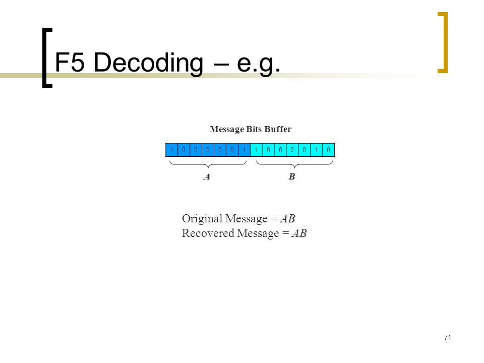 71 F5 Decoding – e.g. Message Bits Buffer 01000011000001 AB AB Original Message = AB AB Recovered Message = AB