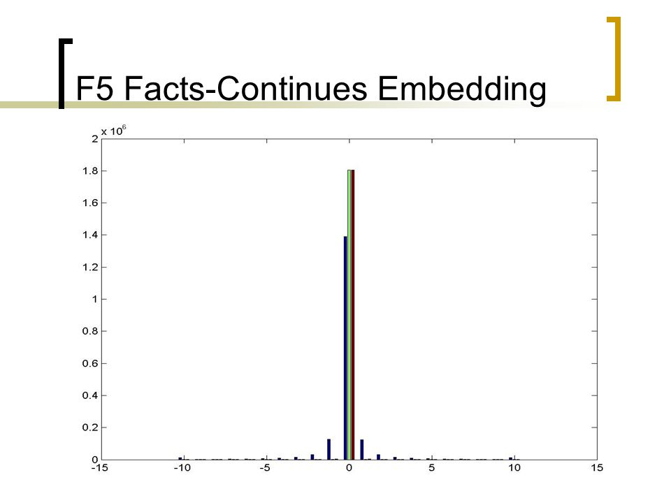 77 F5 Facts-Continues Embedding