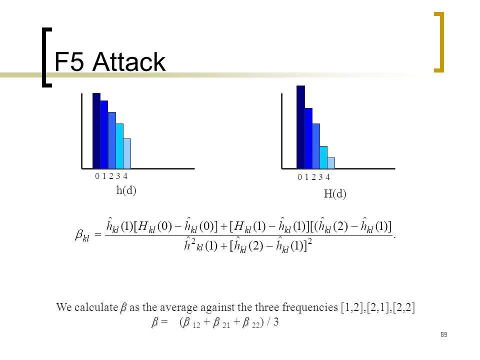 89 F5 Attack h(d) H(d) 0 1 2 3 4 β We calculate β as the average against the three frequencies [1,2],[2,1],[2,2] ββββ β = (β 12 + β 21 + β 22 ) / 3