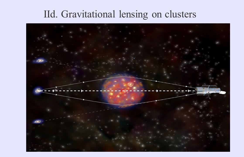 IId. Gravitational lensing on clusters