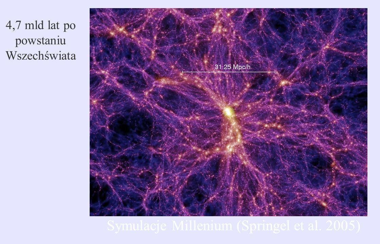 Symulacje Millenium (Springel et al. 2005) 4,7 mld lat po powstaniu Wszechświata