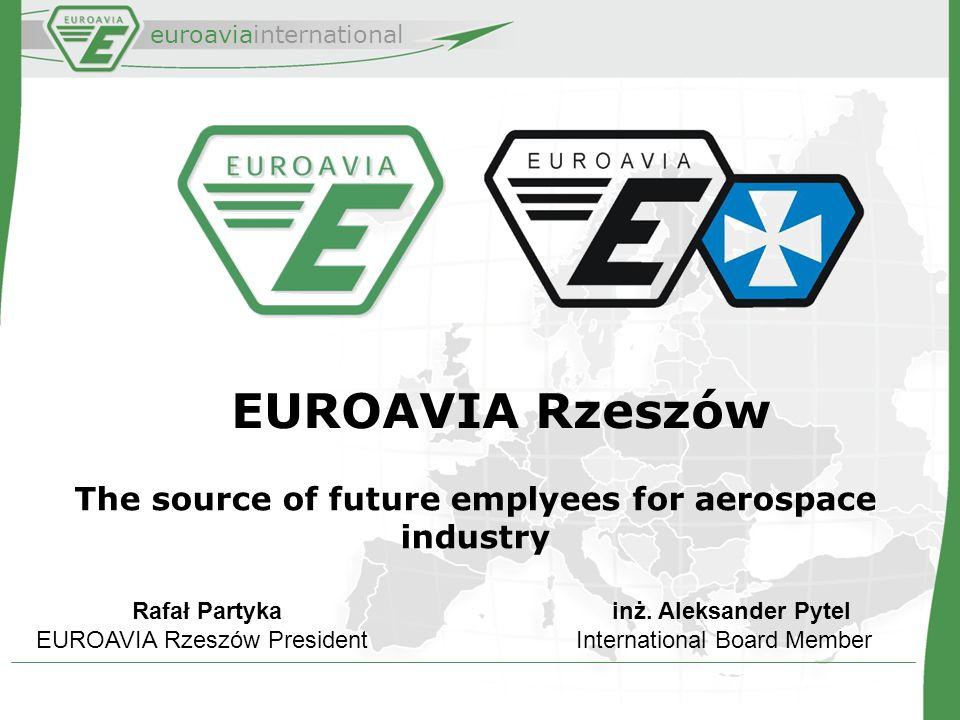 euroaviainternational EUROAVIA Rzeszów The source of future emplyees for aerospace industry Rafał Partykainż.