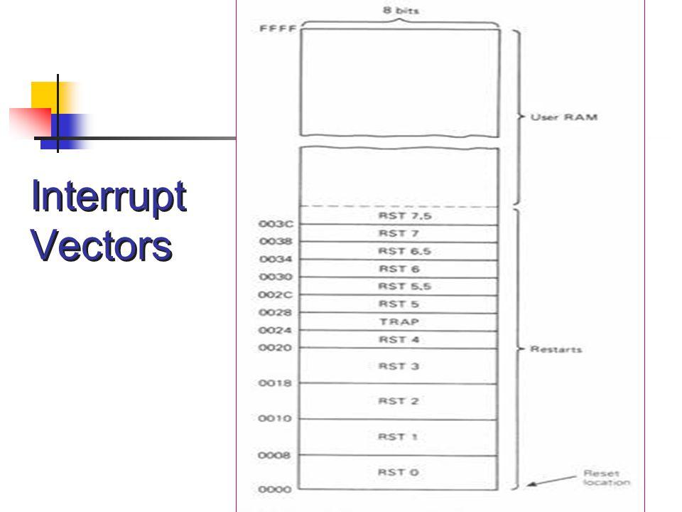 31 Interrupt Vectors