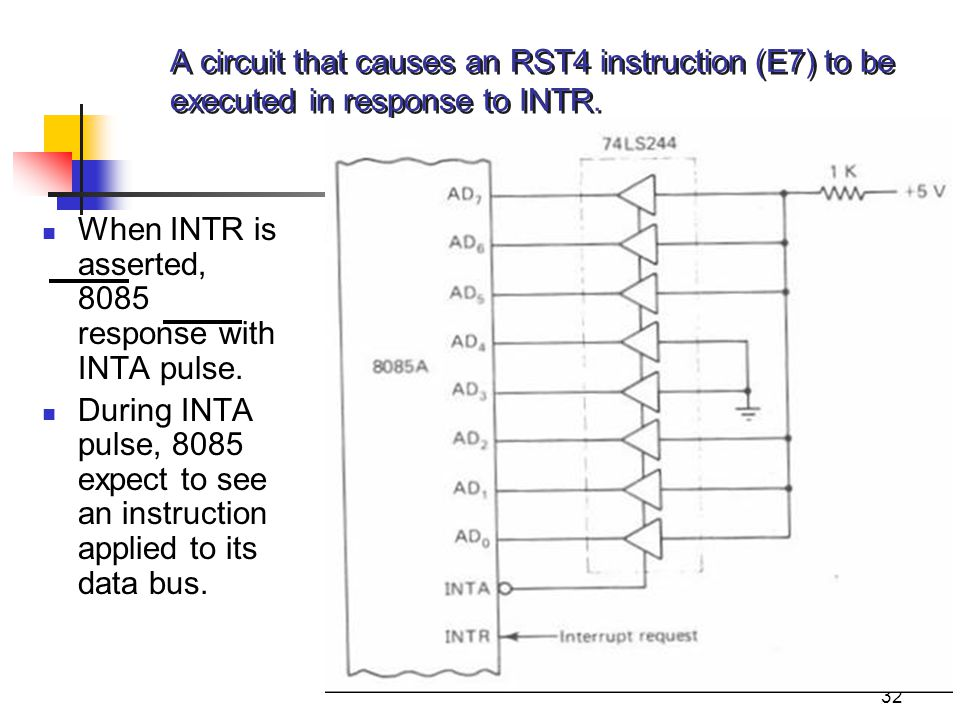 32 A circuit that causes an RST4 instruction (E7) to be executed in response to INTR. When INTR is asserted, 8085 response with INTA pulse. During INT