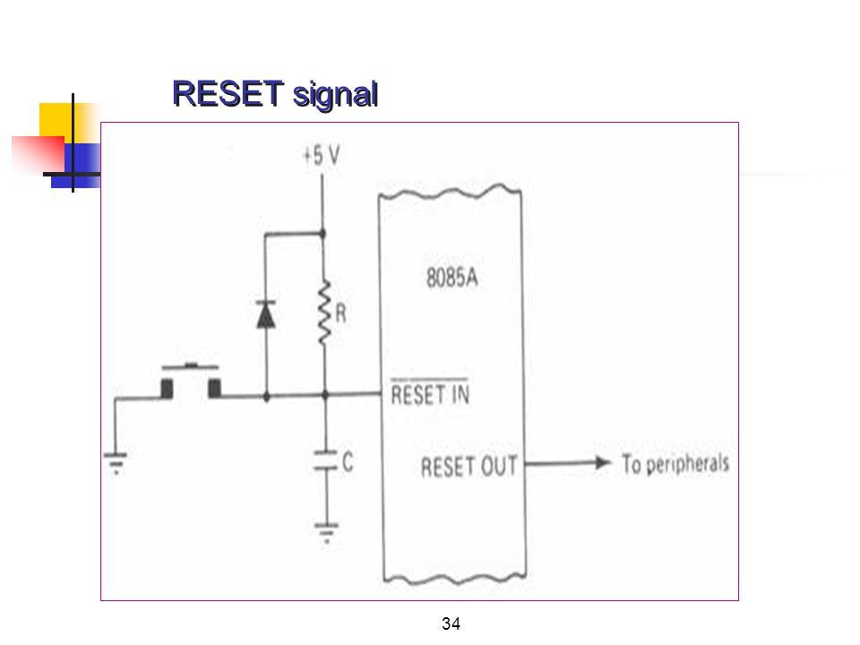 34 RESET signal