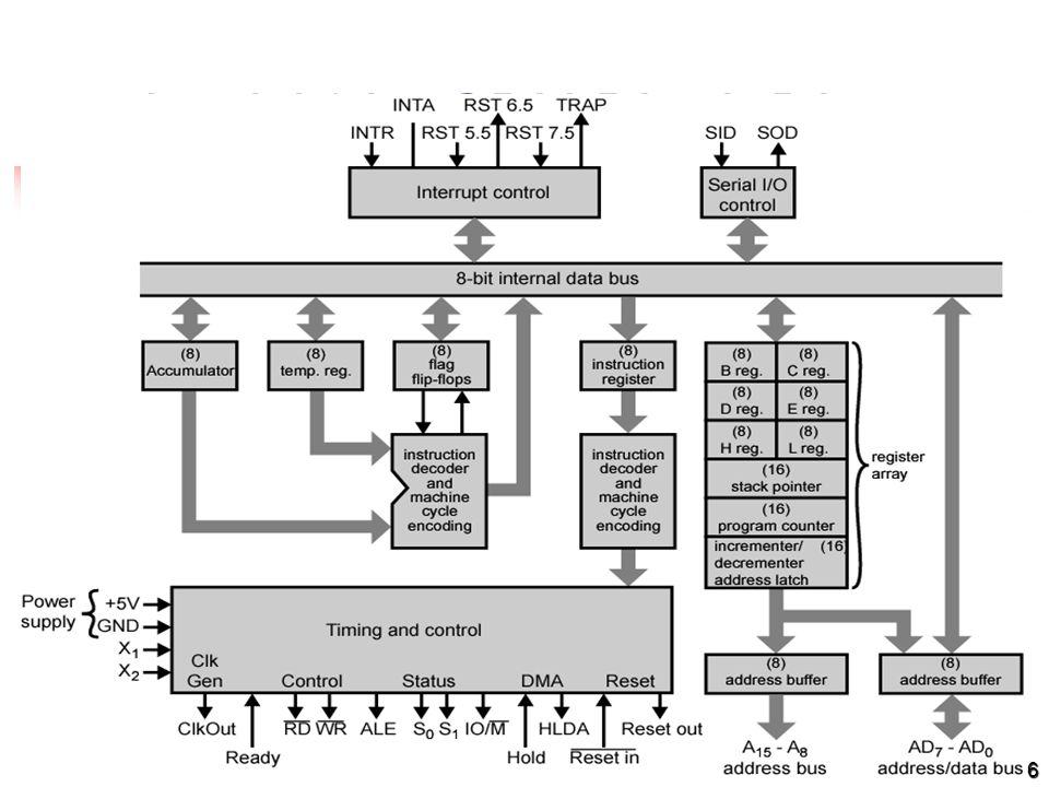 6 Intel 8085 CPU Block Diagram