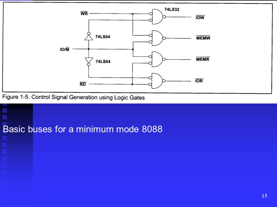 15 Basic buses for a minimum mode 8088