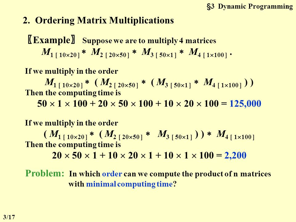 §3 Dynamic ProgrammingF6 F2 F1F0 F3 F1 F2 F1F0 F2 F1F0 F3 F1F2 F1F0 F3 F1 F2 F1F0 F4 F5 Trouble-maker : The growth of redundant calculations is explos