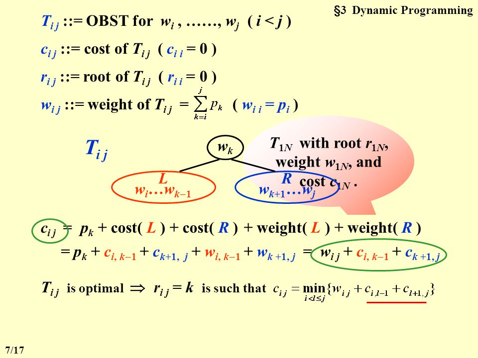 §5 Backtracking Algorithms 17/17 Bonus Problem 3 Review of Programming Contest Rules Due: Monday, January 15 th, 2007 at 10:00pm Detailed requirements can be downloaded from http://10.71.45.99/list.asp?boardid=47 http://10.71.45.99/list.asp?boardid=47 Courseware Download