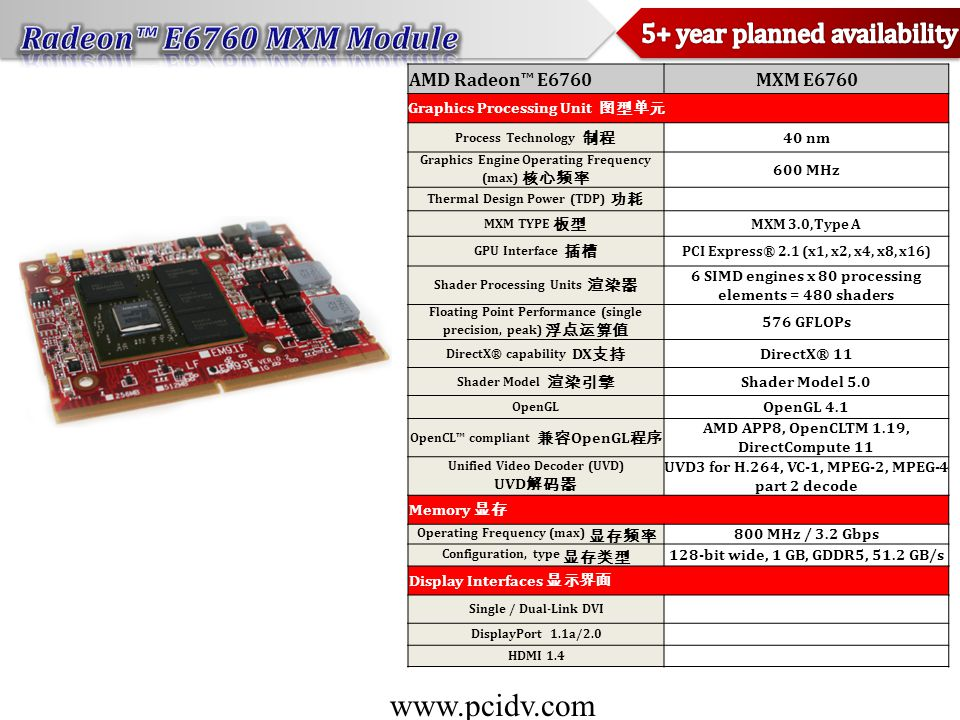 www.pcidv.com AMD Radeon™ E6760MXM E6760 Graphics Processing Unit 图型单元 Process Technology 制程 40 nm Graphics Engine Operating Frequency (max) 核心频率 600 MHz Thermal Design Power (TDP) 功耗 MXM TYPE 板型 MXM 3.0,Type A GPU Interface 插槽 PCI Express® 2.1 (x1, x2, x4, x8, x16) Shader Processing Units 渲染器 6 SIMD engines x 80 processing elements = 480 shaders Floating Point Performance (single precision, peak) 浮点运算值 576 GFLOPs DirectX® capability DX 支持 DirectX® 11 Shader Model 渲染引擎 Shader Model 5.0 OpenGL OpenGL 4.1 OpenCL™ compliant 兼容 OpenGL 程序 AMD APP8, OpenCLTM 1.19, DirectCompute 11 Unified Video Decoder (UVD) UVD 解码器 UVD3 for H.264, VC-1, MPEG-2, MPEG-4 part 2 decode Memory 显存 Operating Frequency (max) 显存频率 800 MHz / 3.2 Gbps Configuration, type 显存类型 128-bit wide, 1 GB, GDDR5, 51.2 GB/s Display Interfaces 显示界面 Single / Dual-Link DVI DisplayPort 1.1a/2.0 HDMI 1.4