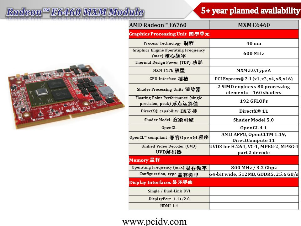www.pcidv.com AMD Radeon™ E6760MXM E6460 Graphics Processing Unit 图型单元 Process Technology 制程 40 nm Graphics Engine Operating Frequency (max) 核心频率 600 MHz Thermal Design Power (TDP) 功耗 MXM TYPE 板型 MXM 3.0,Type A GPU Interface 插槽 PCI Express® 2.1 (x1, x2, x4, x8, x16) Shader Processing Units 渲染器 2 SIMD engines x 80 processing elements = 160 shaders Floating Point Performance (single precision, peak) 浮点运算值 192 GFLOPs DirectX® capability DX 支持 DirectX® 11 Shader Model 渲染引擎 Shader Model 5.0 OpenGL OpenGL 4.1 OpenCL™ compliant 兼容 OpenGL 程序 AMD APP8, OpenCLTM 1.19, DirectCompute 11 Unified Video Decoder (UVD) UVD 解码器 UVD3 for H.264, VC-1, MPEG-2, MPEG-4 part 2 decode Memory 显存 Operating Frequency (max) 显存频率 800 MHz / 3.2 Gbps Configuration, type 显存类型 64-bit wide, 512MB, GDDR5, 25.6 GB/s Display Interfaces 显示界面 Single / Dual-Link DVI DisplayPort 1.1a/2.0 HDMI 1.4