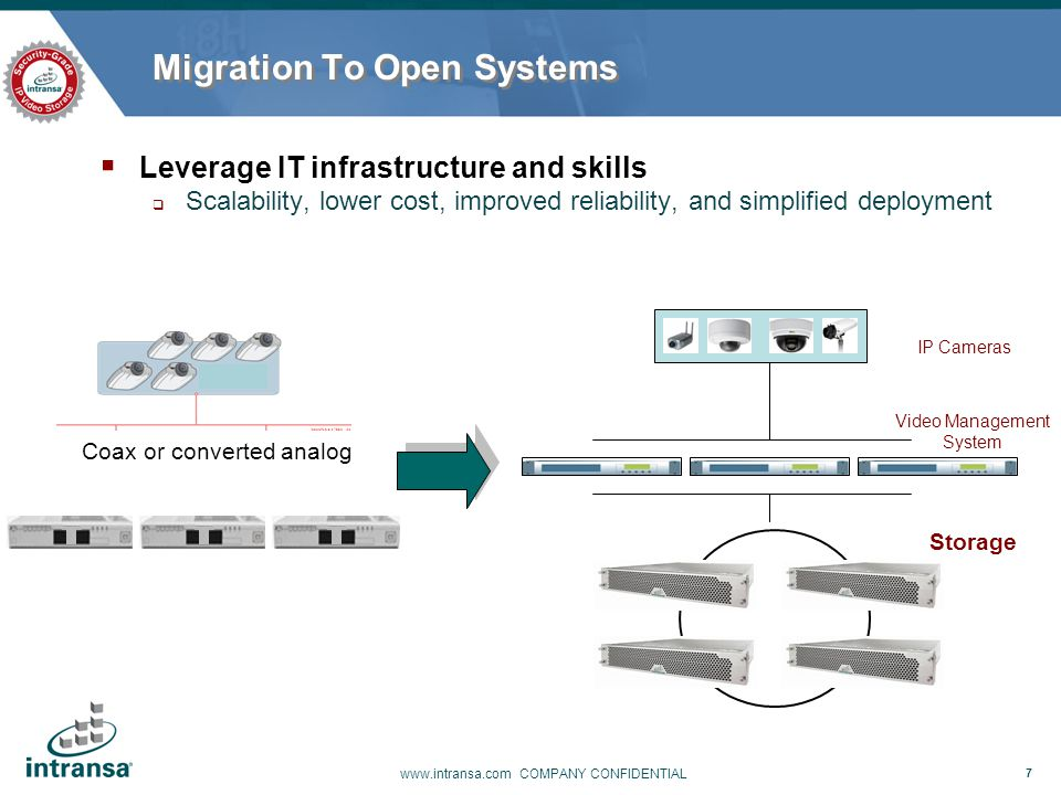 7 www.intransa.com COMPANY CONFIDENTIAL Migration To Open Systems  Leverage IT infrastructure and skills  Scalability, lower cost, improved reliabil