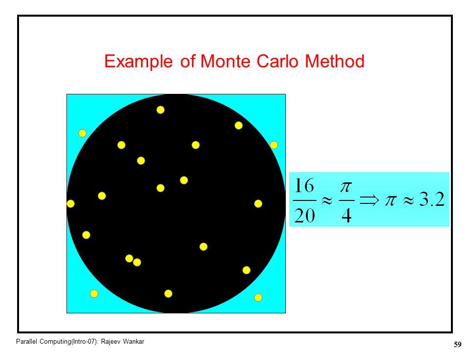 59 Parallel Computing(Intro-07): Rajeev Wankar Example of Monte Carlo Method Area = D 2