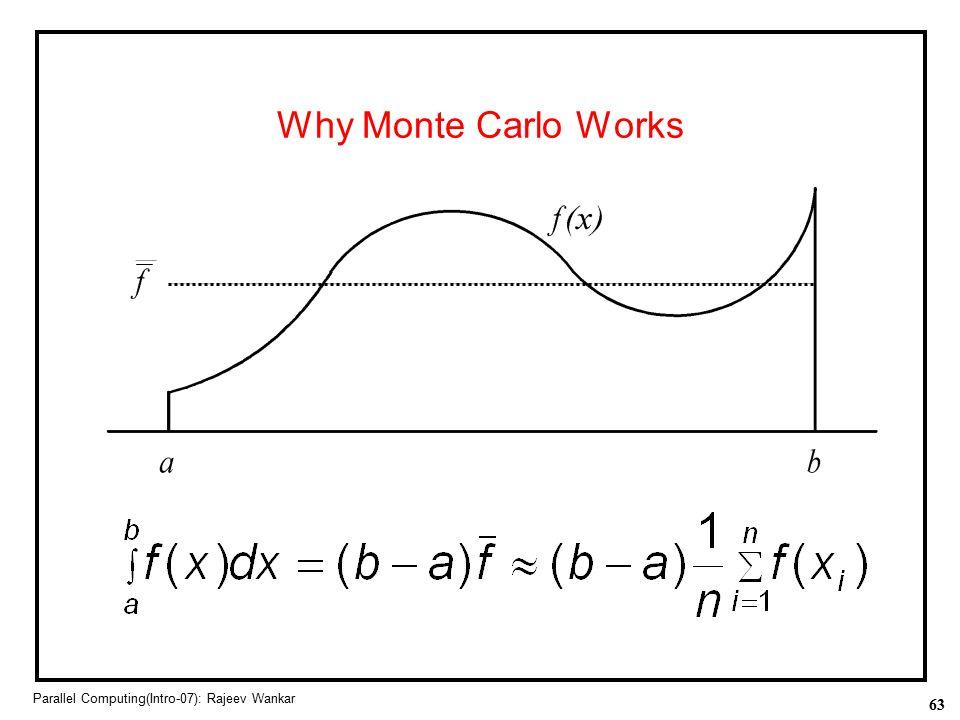 63 Parallel Computing(Intro-07): Rajeev Wankar Why Monte Carlo Works