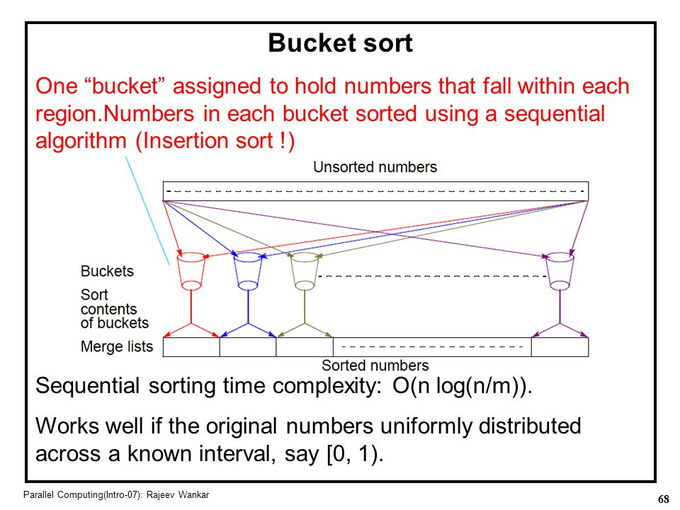 """68 Parallel Computing(Intro-07): Rajeev Wankar Bucket sort One """"bucket"""" assigned to hold numbers that fall within each region.Numbers in each bucket s"""