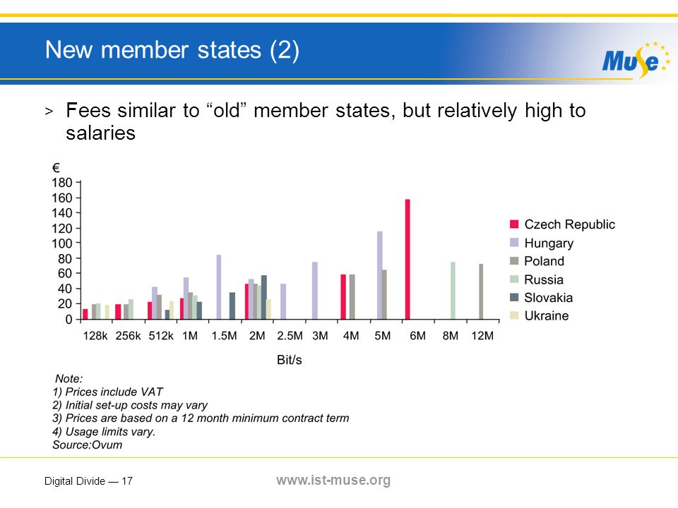 Digital Divide — 17 www.ist-muse.org New member states (2) > Fees similar to old member states, but relatively high to salaries