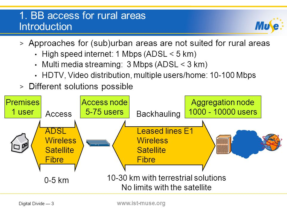 Digital Divide — 14 www.ist-muse.org How about higher bandwidth (10 Mbit/s) with wireline solutions in rural areas .