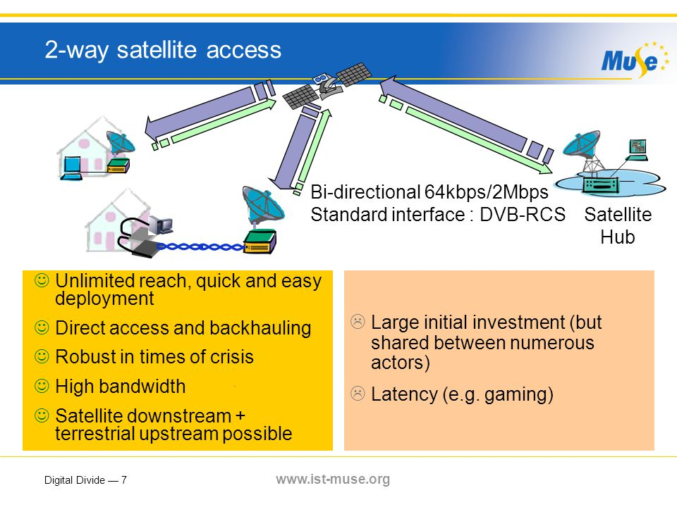Digital Divide — 7 www.ist-muse.org Satellite Hub 2-way satellite access Bi-directional 64kbps/2Mbps Standard interface : DVB-RCS Unlimited reach, quick and easy deployment Direct access and backhauling Robust in times of crisis High bandwidth Satellite downstream + terrestrial upstream possible  Large initial investment (but shared between numerous actors)  Latency (e.g.