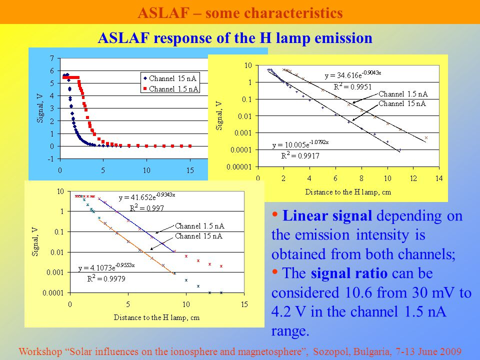 ASLAF response of the H lamp emission Linear signal depending on the emission intensity is obtained from both channels; The signal ratio can be considered 10.6 from 30 mV to 4.2 V in the channel 1.5 nA range.