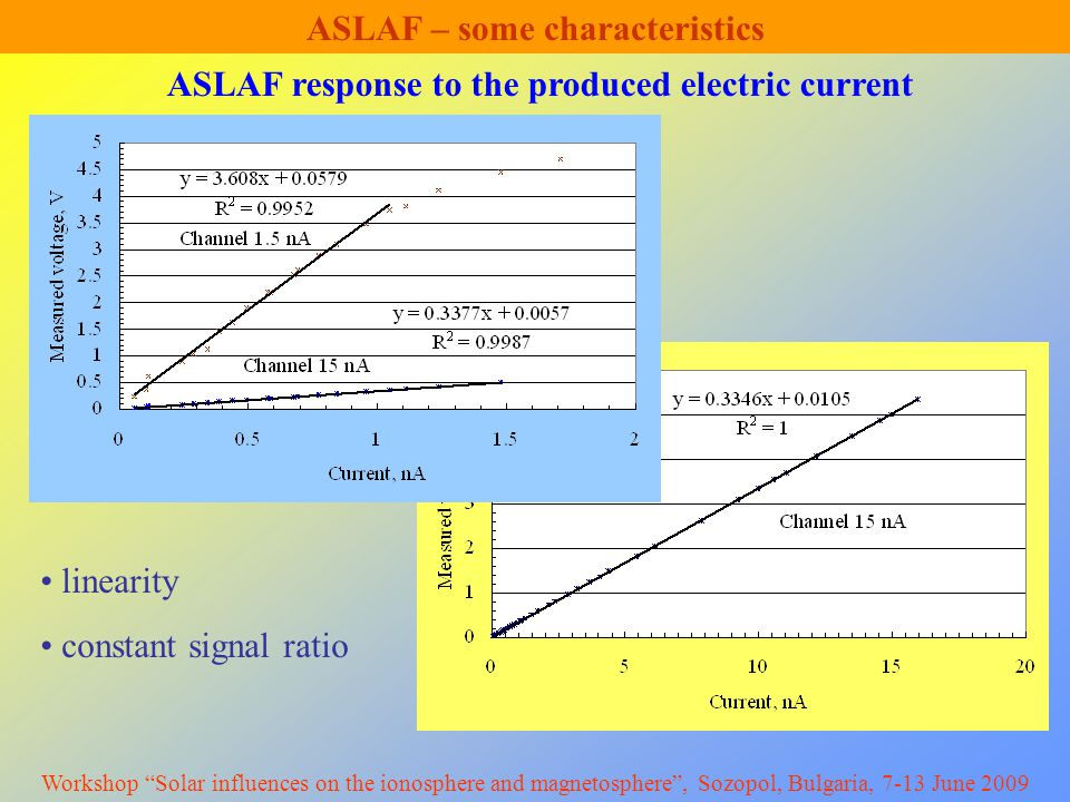 ASLAF – some characteristics ASLAF response to the produced electric current linearity constant signal ratio Workshop Solar influences on the ionosphere and magnetosphere , Sozopol, Bulgaria, 7-13 June 2009