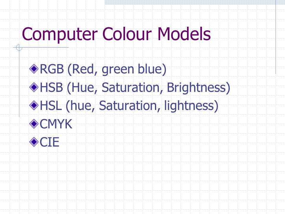 Computer Colour Models RGB (Red, green blue) HSB (Hue, Saturation, Brightness) HSL (hue, Saturation, lightness) CMYK CIE