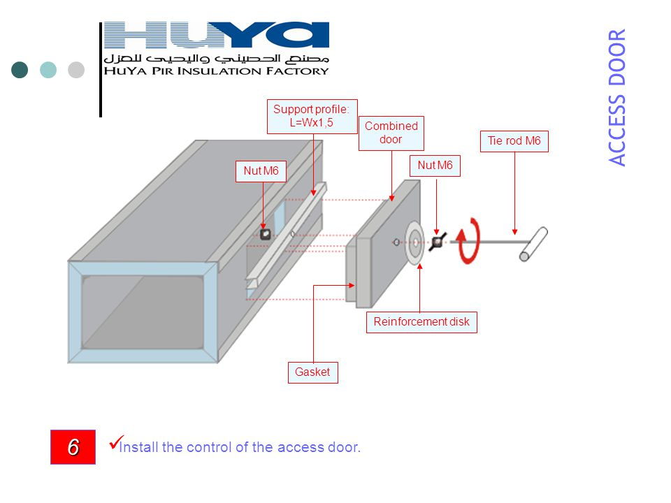 Nut M6 Reinforcement disk Tie rod M6Support profile: L=Wx1,5 Nut M6 Gasket Combined door 6 Install the control of the access door.