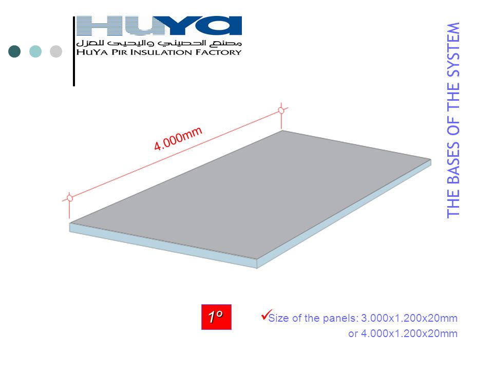 Size of the panels: 3.000x1.200x20mm or 4.000x1.200x20mm 1º 4.000mm THE BASES OF THE SYSTEM