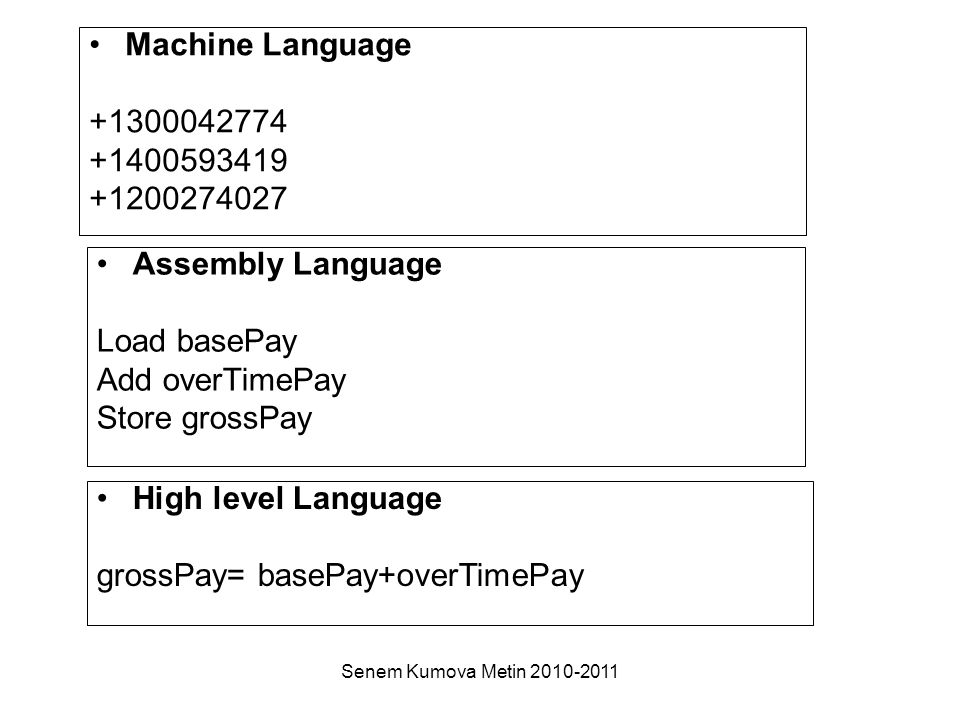 Senem Kumova Metin 2010-2011 Machine Language +1300042774 +1400593419 +1200274027 Assembly Language Load basePay Add overTimePay Store grossPay High level Language grossPay= basePay+overTimePay