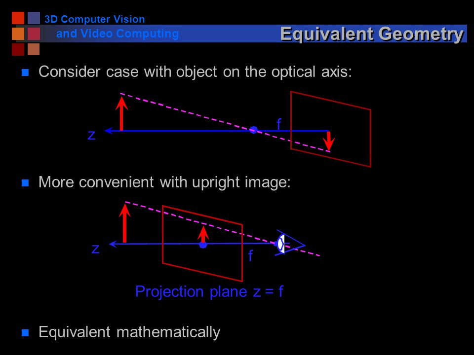 3D Computer Vision and Video Computing Equivalent Geometry n Consider case with object on the optical axis: f z n More convenient with upright image: n Equivalent mathematically