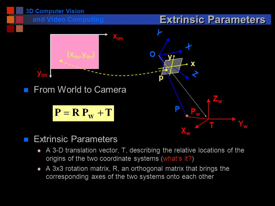 3D Computer Vision and Video Computing Extrinsic Parameters n From World to Camera n Extrinsic Parameters l A 3-D translation vector, T, describing the relative locations of the origins of the two coordinate systems (what's it ) l A 3x3 rotation matrix, R, an orthogonal matrix that brings the corresponding axes of the two systems onto each other ZwZw XwXw YwYw Y X Z x y O PwPw P p x im y im (x im,y im ) T