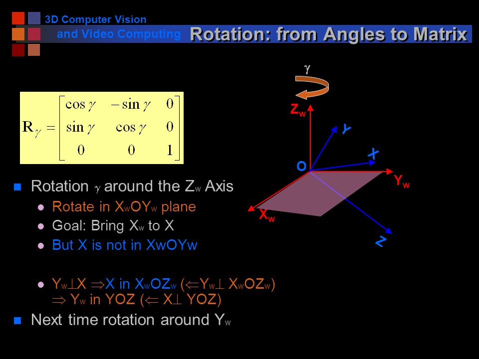 3D Computer Vision and Video Computing Rotation: from Angles to Matrix Rotation  around the Z w Axis l Rotate in X w OY w plane l Goal: Bring X w to X l But X is not in XwOYw l Y w  X  X in X w OZ w (  Y w  X w OZ w )  Y w in YOZ (  X  YOZ) n Next time rotation around Y w ZwZw XwXw YwYw Y X Z O 