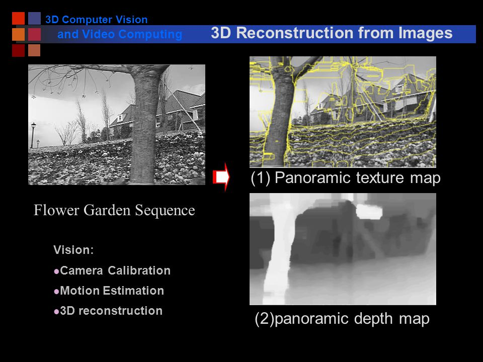 3D Computer Vision and Video Computing 3D Reconstruction from Images (1) Panoramic texture map (2)panoramic depth map Flower Garden Sequence Vision: Camera Calibration l Motion Estimation l 3D reconstruction