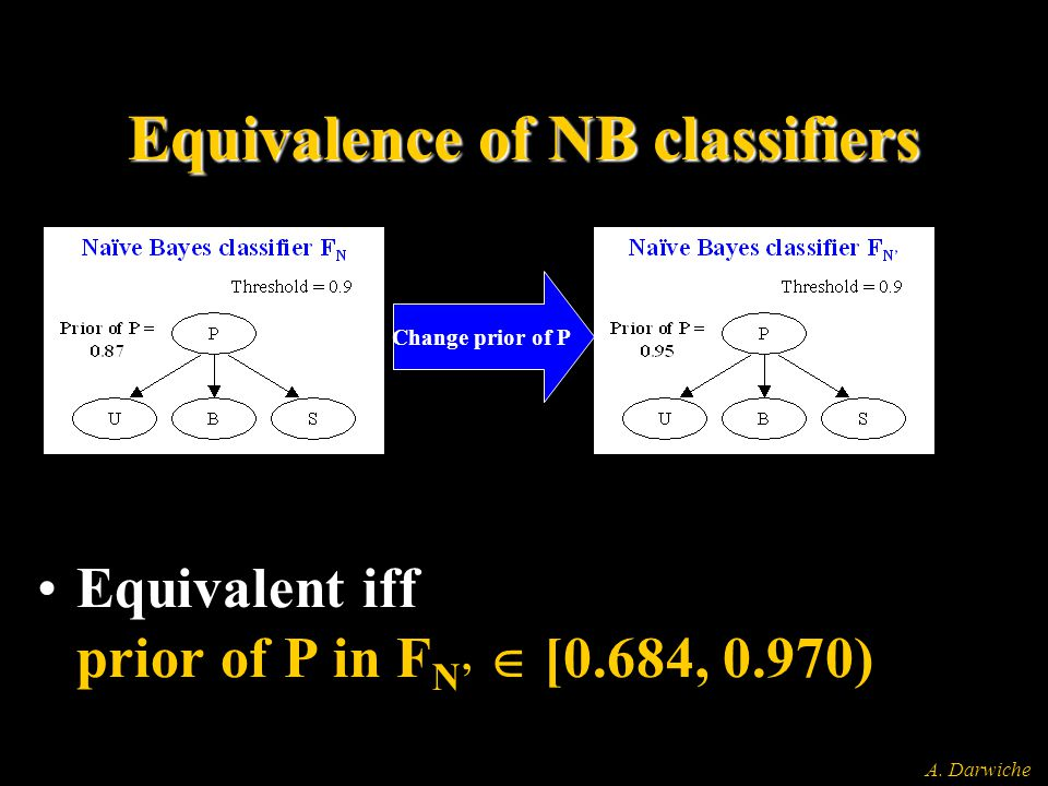 A. Darwiche Equivalence of NB classifiers Equivalent iff prior of P in F N'  [0.684, 0.970) Change prior of P