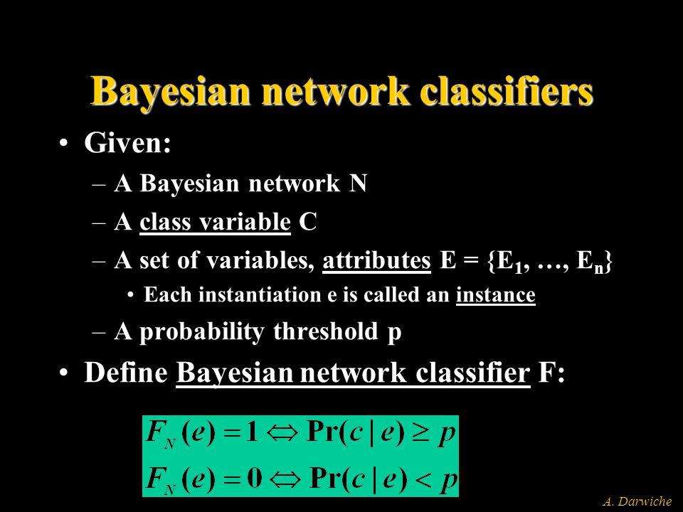 A. Darwiche Bayesian network classifiers Given: –A Bayesian network N –A class variable C –A set of variables, attributes E = {E 1, …, E n } Each inst
