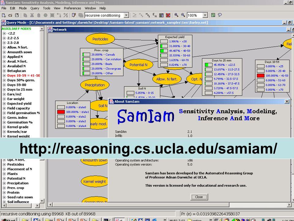 A. Darwiche http://reasoning.cs.ucla.edu/samiam/