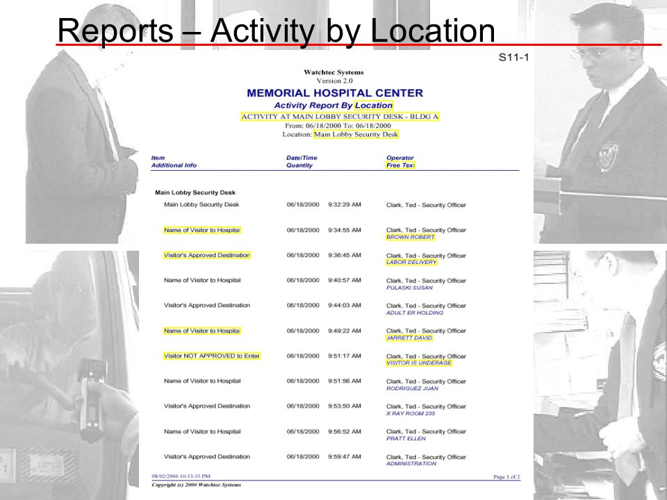 Reports – Activity by Location