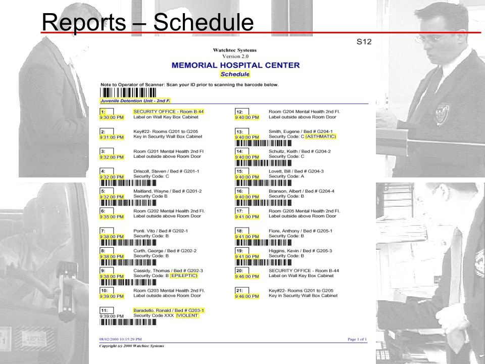 Reports – Schedule