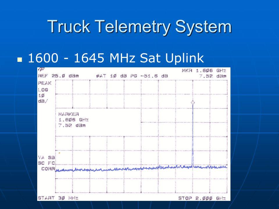 Truck Telemetry System 1600 - 1645 MHz Sat Uplink