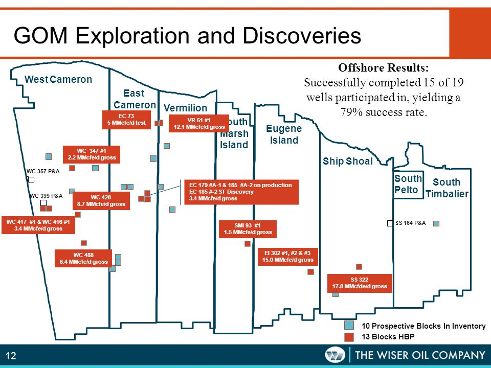 12 GOM Exploration and Discoveries East Cameron West Cameron South Pelto Vermilion 10 Prospective Blocks In Inventory 13 Blocks HBP South Marsh Island
