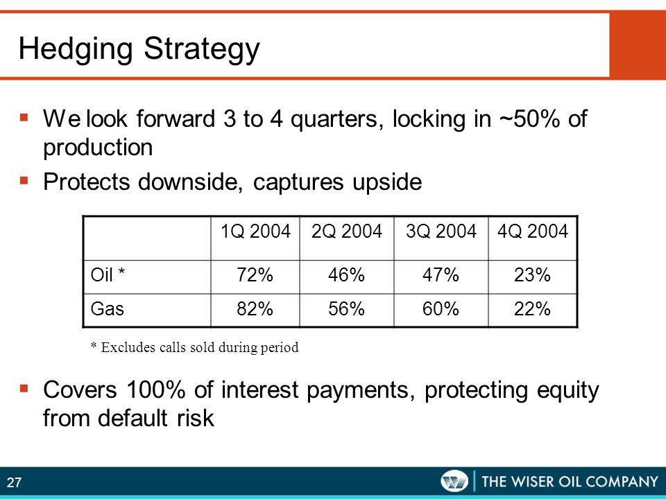 27 Hedging Strategy  We look forward 3 to 4 quarters, locking in ~50% of production  Protects downside, captures upside  Covers 100% of interest pa
