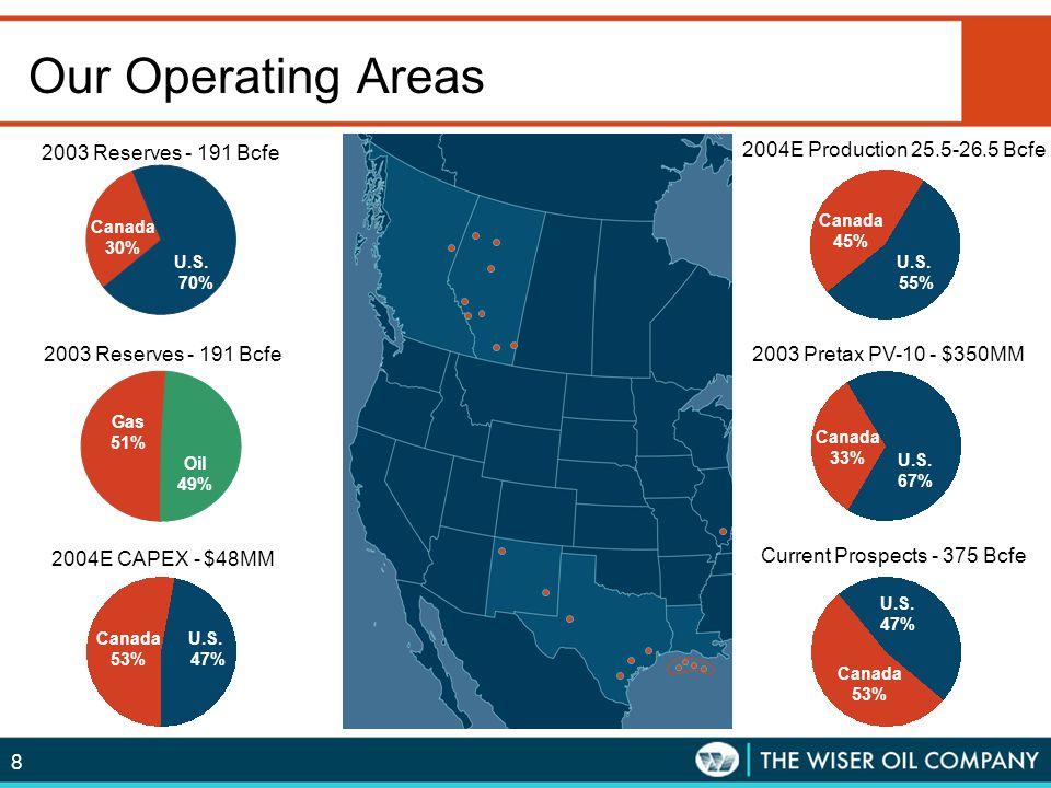 8 Our Operating Areas U.S. 70% Canada 30% 2003 Reserves - 191 Bcfe Oil 49% Gas 51% 2003 Reserves - 191 Bcfe U.S. 47% Canada 53% 2004E CAPEX - $48MM U.