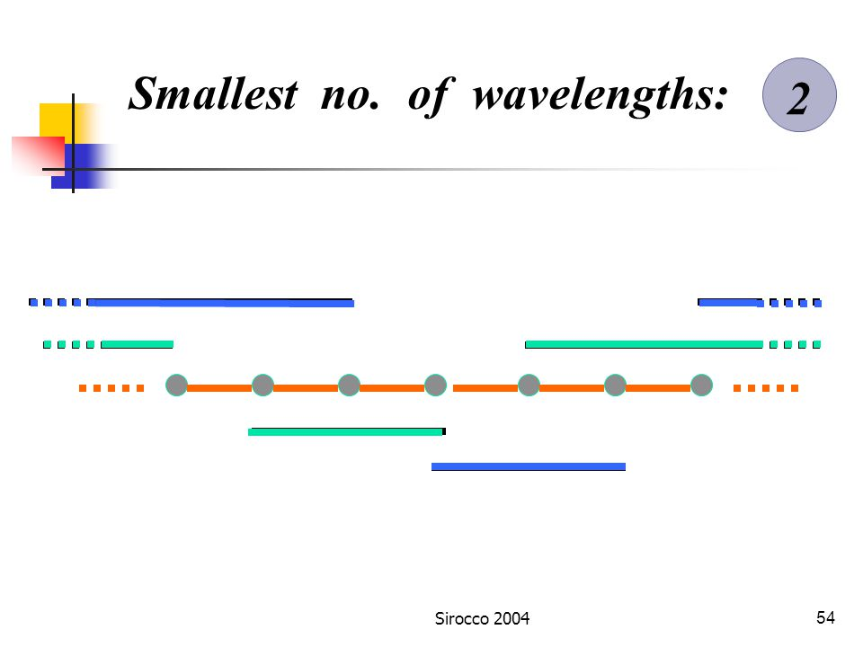 Sirocco 200453 Problem 1 : minimize the number of wavelengths