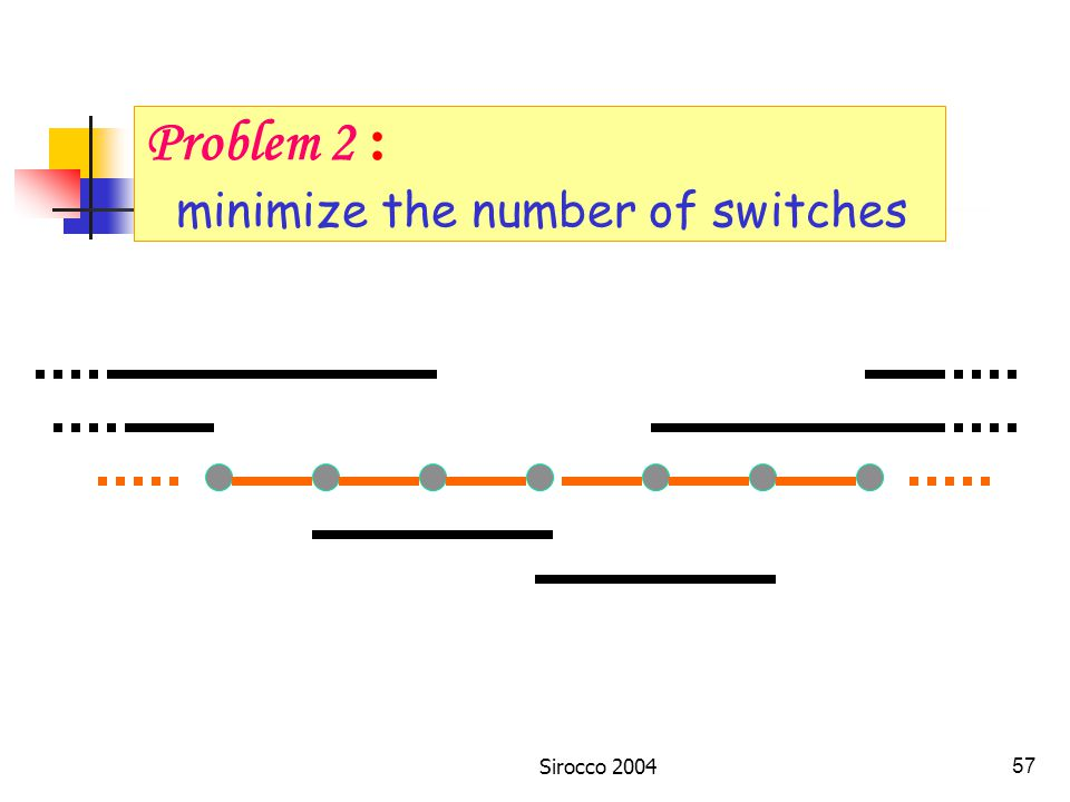 Sirocco 200456 Problem 1c : Given pairs to be connected, design a routing with minimal load, and then color it with minimal number of colors ……many references Problem 1d : Given pairs to be connected, design a routing and a coloring with minimal number of colors.