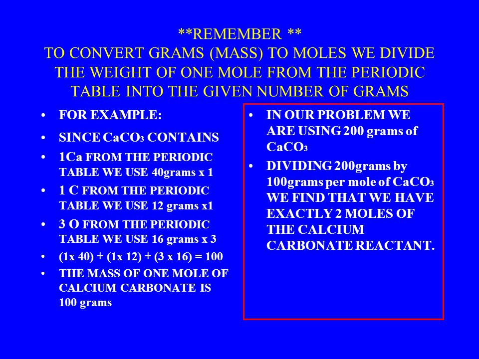STEP IV – CONVERT MOLES OF UNKNOWN TO GRAMS SINCE WE NOW KNOW THAT 2.5 MOLES OF HYDROGEN IS REQUIRED, WE CAN MULTIPLY 2.5 TIMES 2.0 GRAMS, THE MOLAR MASS OF HYDROGEN TO GET 5.0 GRAMS OF H 2(g) NEEDED.