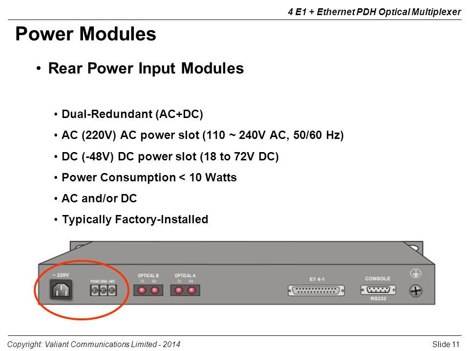 Slide 11Copyright: Valiant Communications Limited - 2014 4 E1 + Ethernet PDH Optical Multiplexer Rear Power Input Modules Dual-Redundant (AC+DC) AC (2