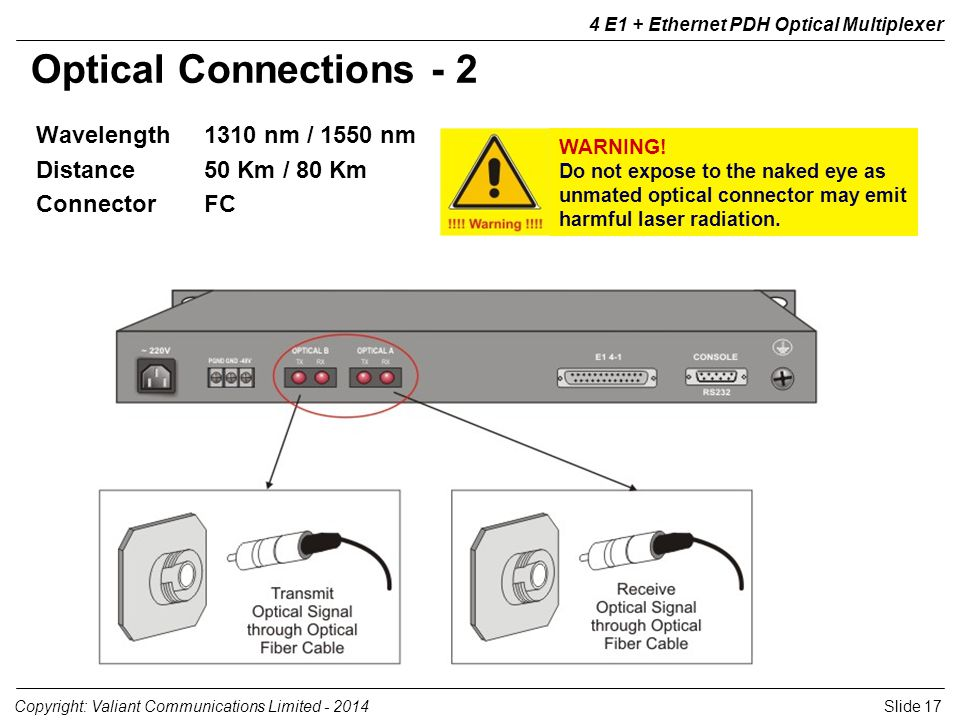 Slide 17Copyright: Valiant Communications Limited - 2014 4 E1 + Ethernet PDH Optical Multiplexer Optical Connections - 2 Wavelength1310 nm / 1550 nm D