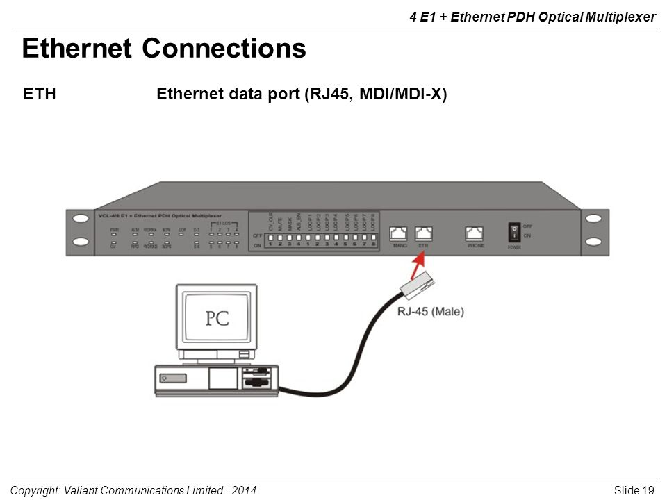 Slide 19Copyright: Valiant Communications Limited E1 + Ethernet PDH Optical Multiplexer Ethernet Connections ETHEthernet data port (RJ45, MDI/MDI-X)