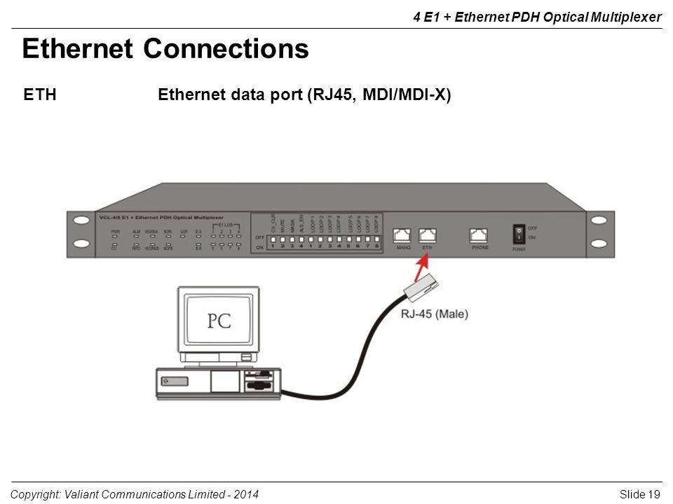 Slide 19Copyright: Valiant Communications Limited - 2014 4 E1 + Ethernet PDH Optical Multiplexer Ethernet Connections ETHEthernet data port (RJ45, MDI