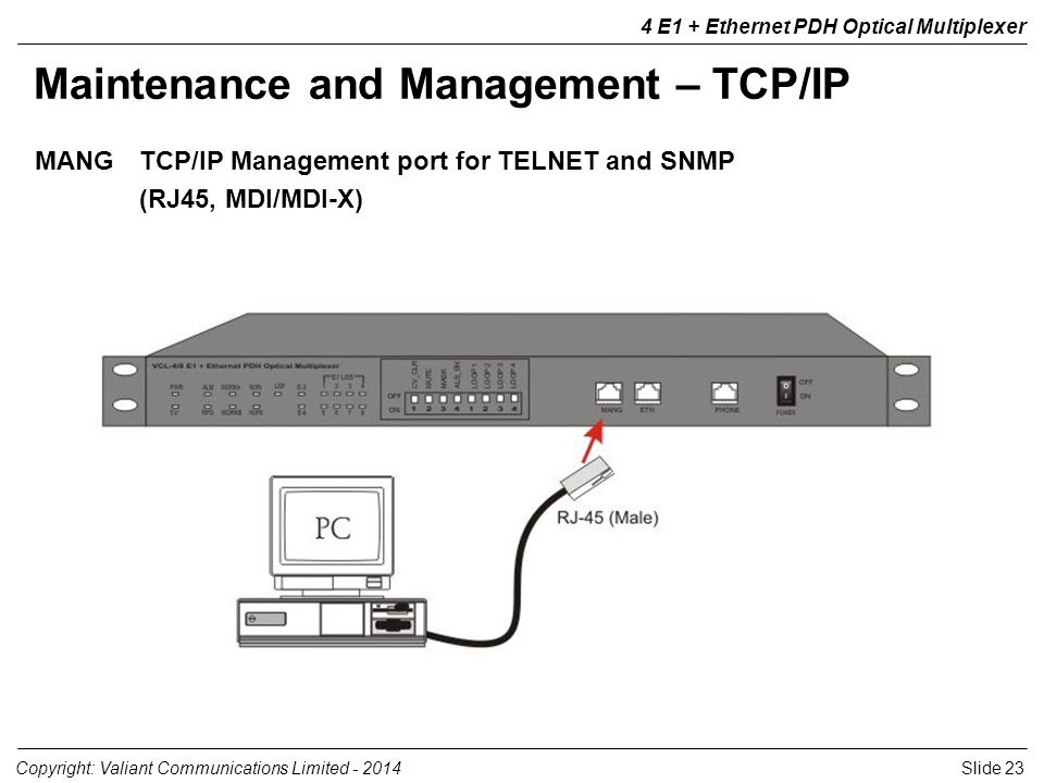 Slide 23Copyright: Valiant Communications Limited E1 + Ethernet PDH Optical Multiplexer MANGTCP/IP Management port for TELNET and SNMP (RJ45, MDI/MDI-X) Maintenance and Management – TCP/IP
